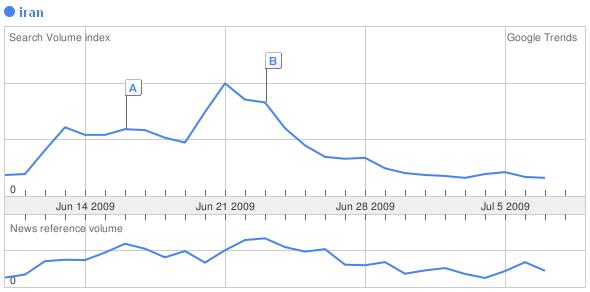 google_trends_iran